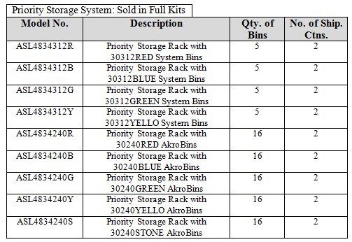 Priority Storage System spec